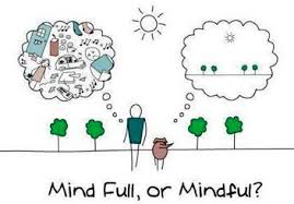 mindful image